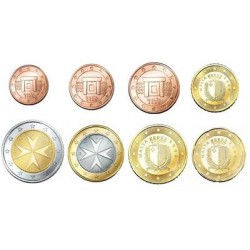 Malta serie euromunten op jaartal