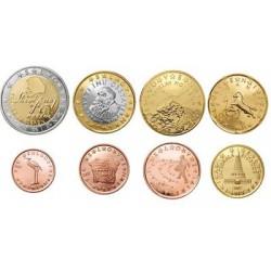 Slovenië serie euromunten op jaartal