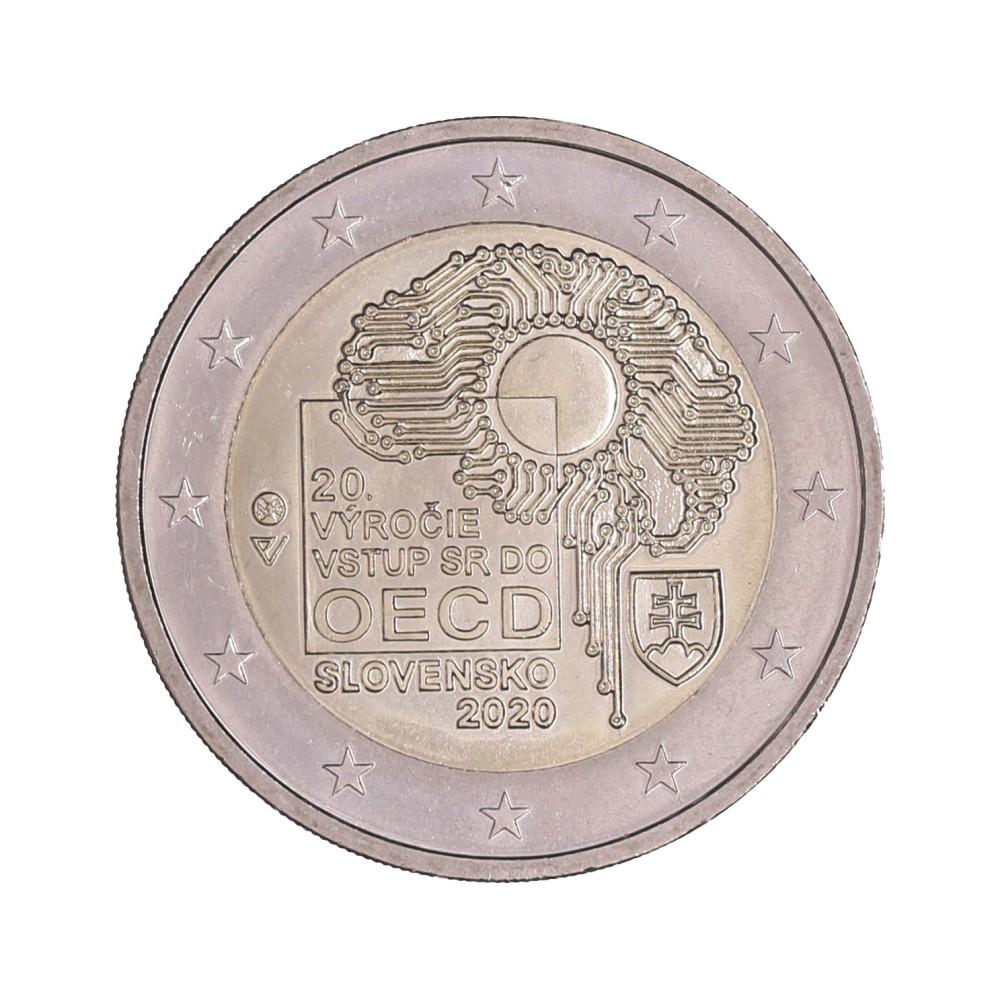 Slowakije 2 Euro 2020 'OECD'