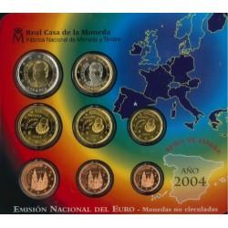 Spanje BU-Set 2004