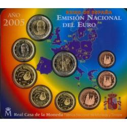Spanje BU-Set 2005