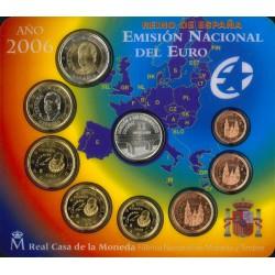 Spanje BU-Set 2006